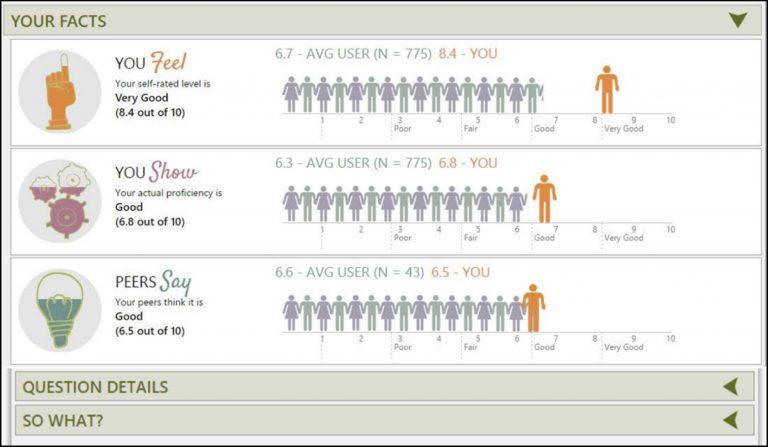 2gnoME Teacher Assessment Results