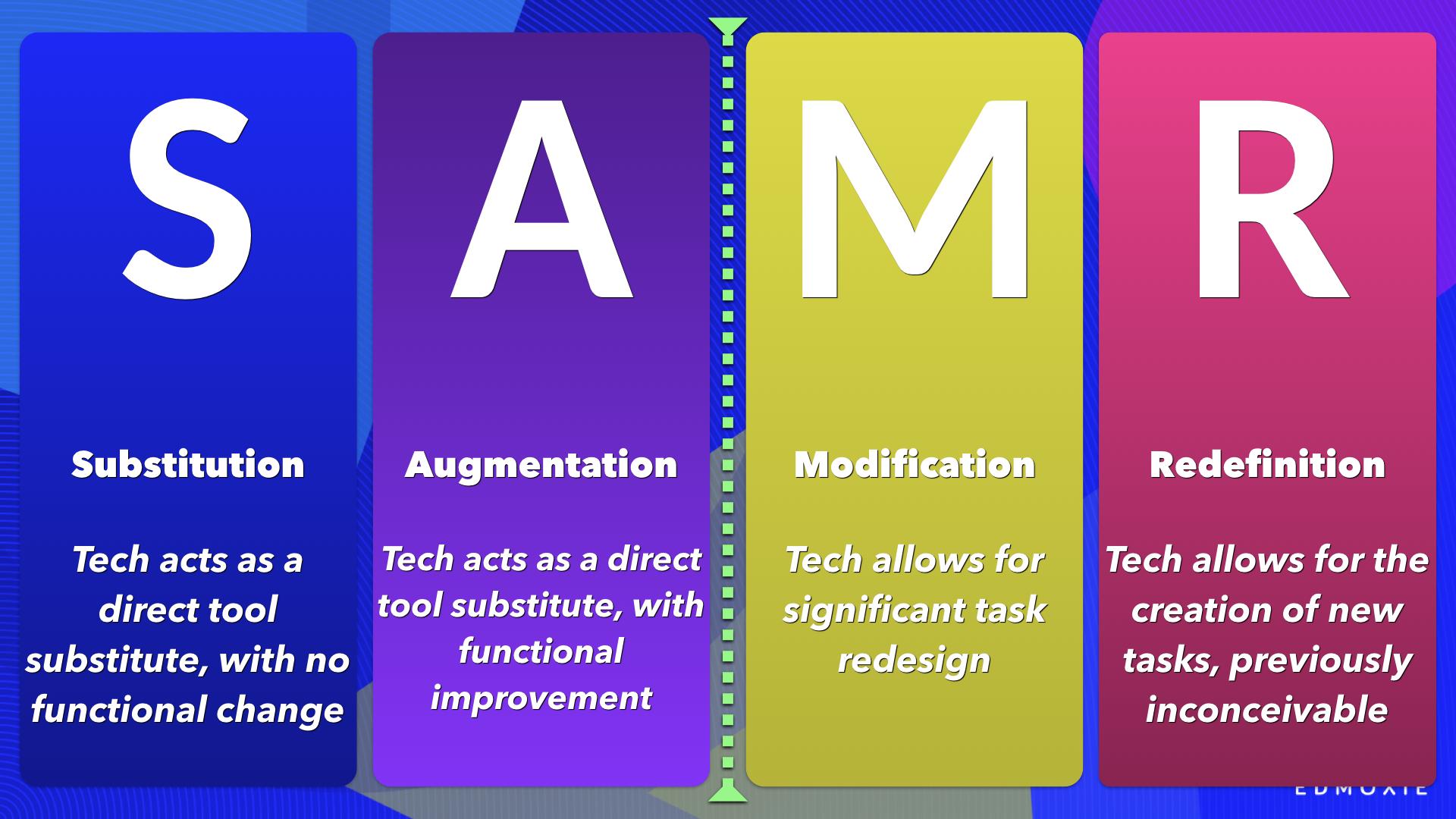 #IDEACon – SAMR: More Than a Model
